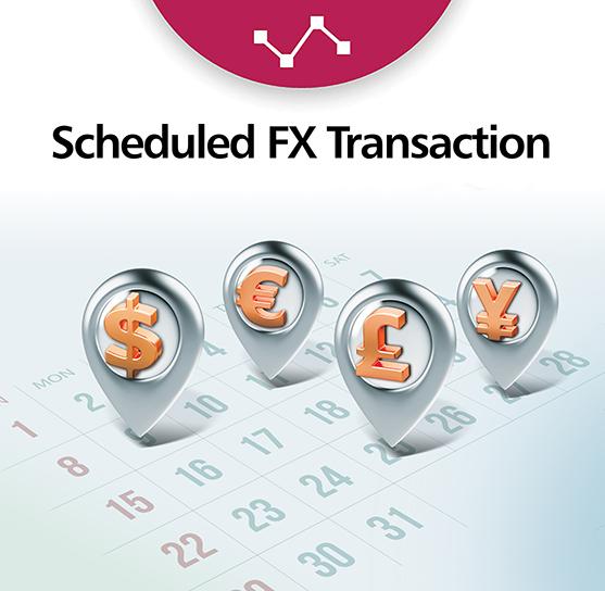 Fx investment